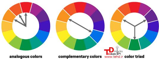 هارمونی رنگ تهران دیزاین tehran design رنگ در طراحی سایت color-wheel